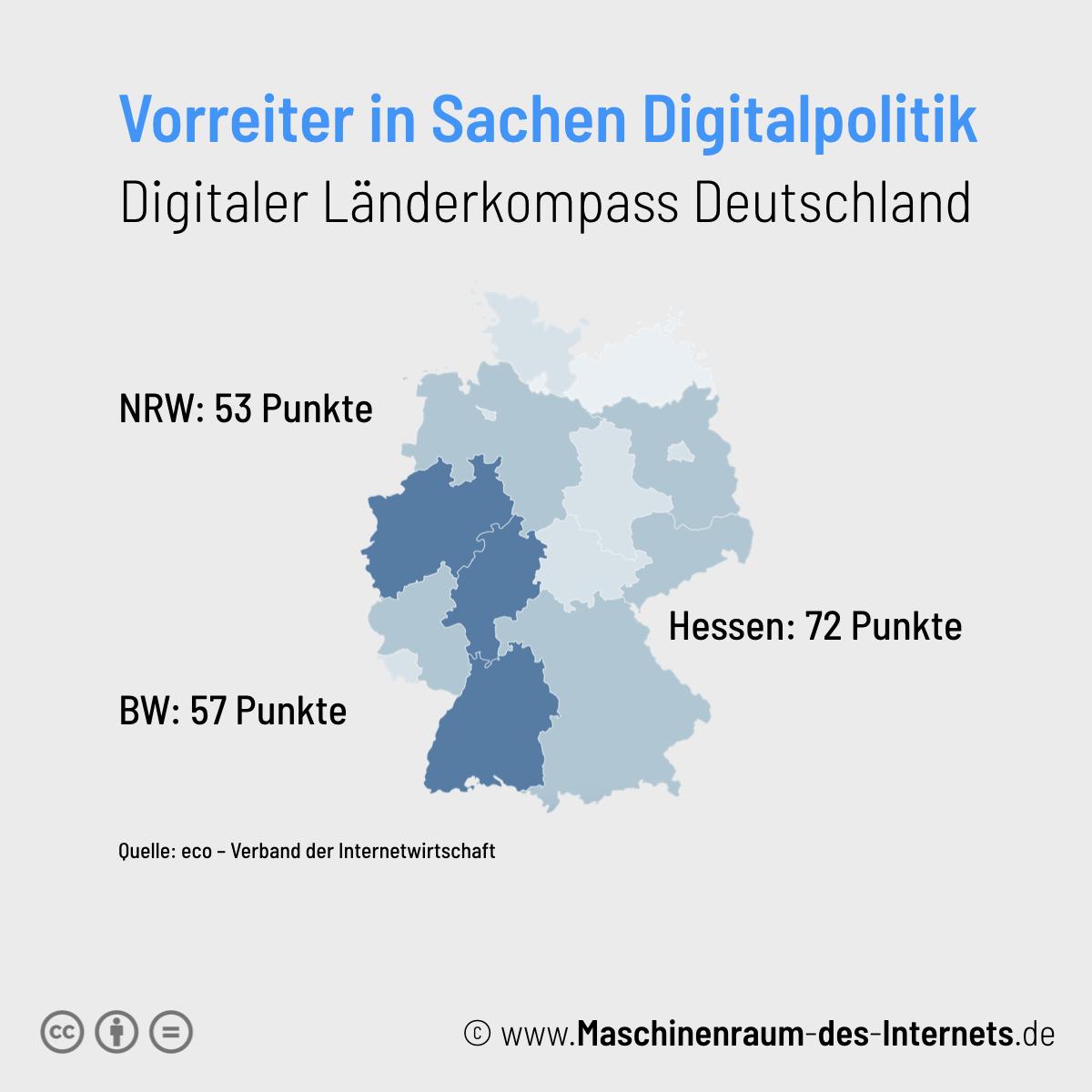 Maschinenraum des Internets ++ Kurzfakt: Digitaler Länderkompass Deutschland