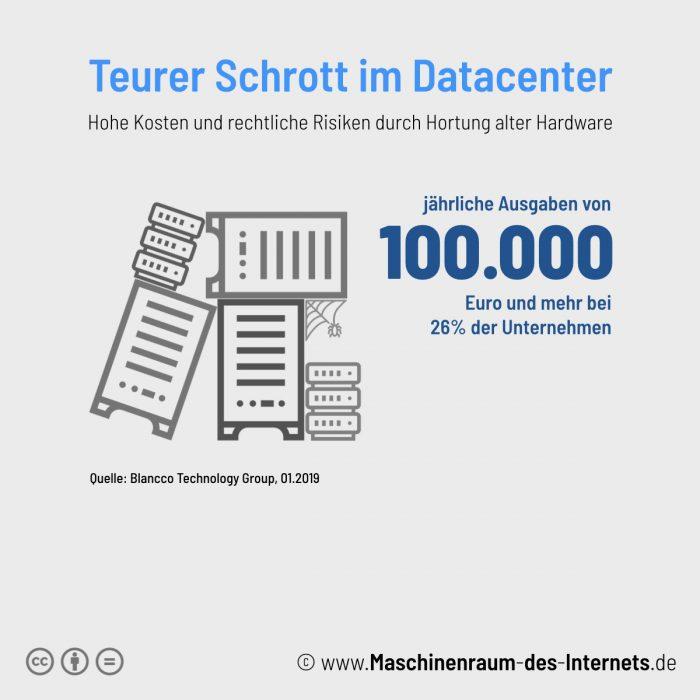 Maschinenraum des Internets ++ Teurer Schrott im Rechenzentrum