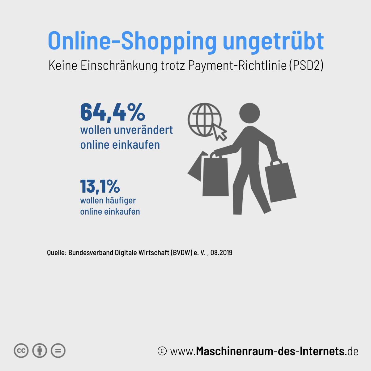 Maschinenraum des Internets ++ Online-Shopping trotz PSD2 ungetrübt