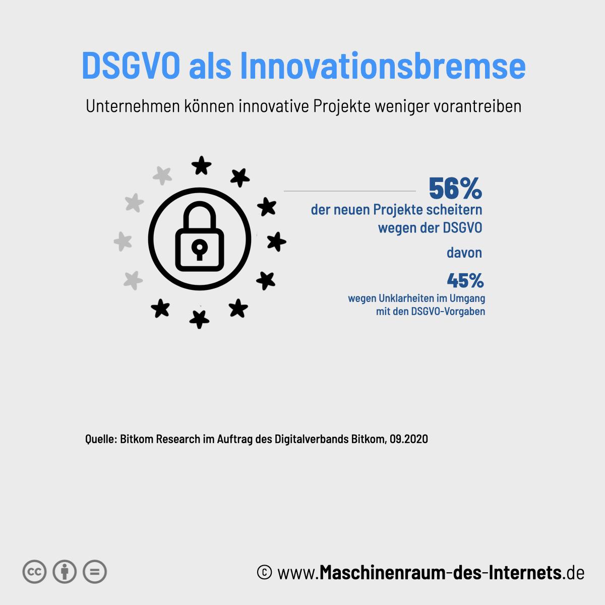 Maschinenraum des Internets ++ DSGVO als Innovationsbremse
